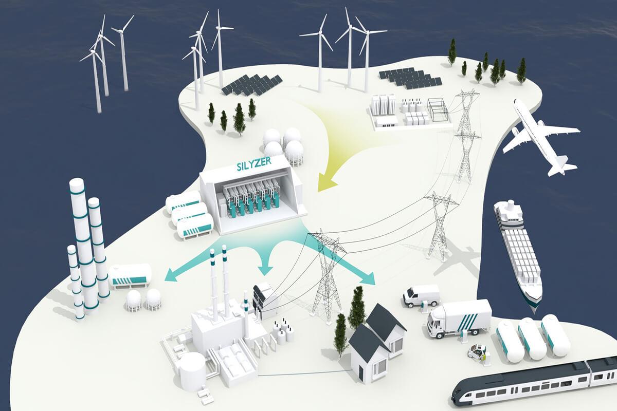 Siemens Energy, BAE'de Yeşil Hidrojenin Gelişimi için Anlaşmalar İmzaladı